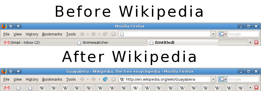 Wikipedia: before and after